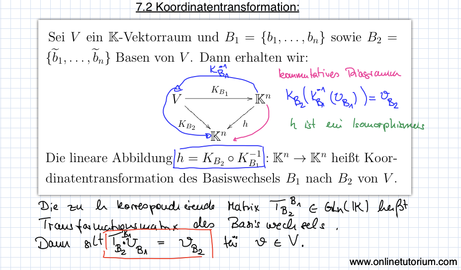 7.2 Koordinatentransformation